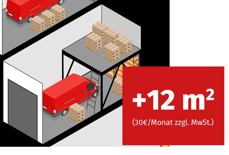 Jede Einheit lässt sich mit der Metallbühne um mindestens 12 qm erweitern!